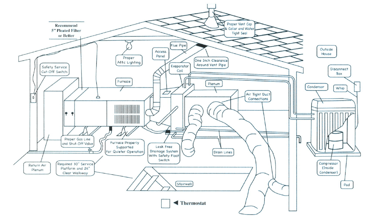 Residential Master Ac And Heat Hvac Duct Drawing Images Primary Sidebar